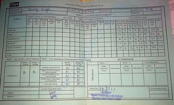 Report Card/ Marks- sheet of Rekha's son Chirag