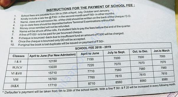 Fees Card of School