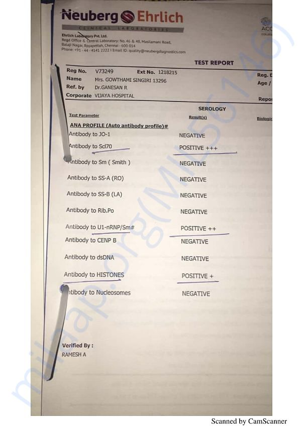 Medical Reports sent by Gowthami