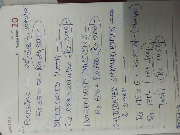 List of some of Gunda's expenses 1