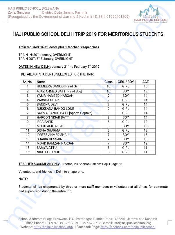 HPS- Delhi-Student List