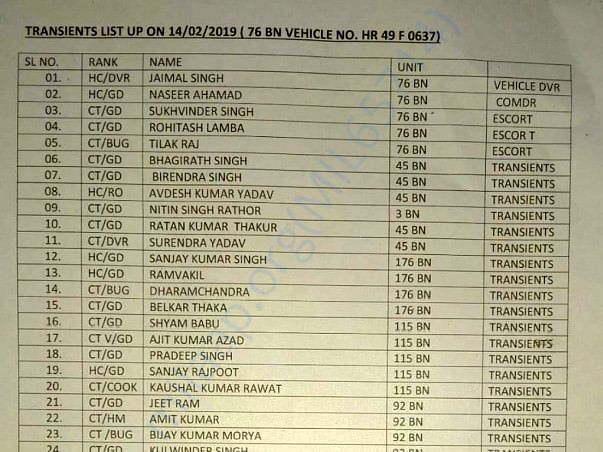 List Of Martyrs Of Pulwama Attack