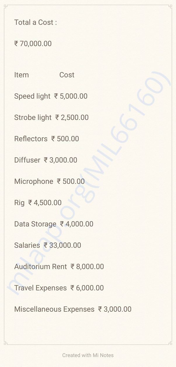 Approximate Expenses