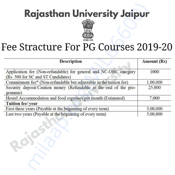 Fee details as per University for 2019-20