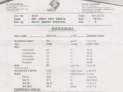 Help Janaki Fight Normocytic Leucopenia