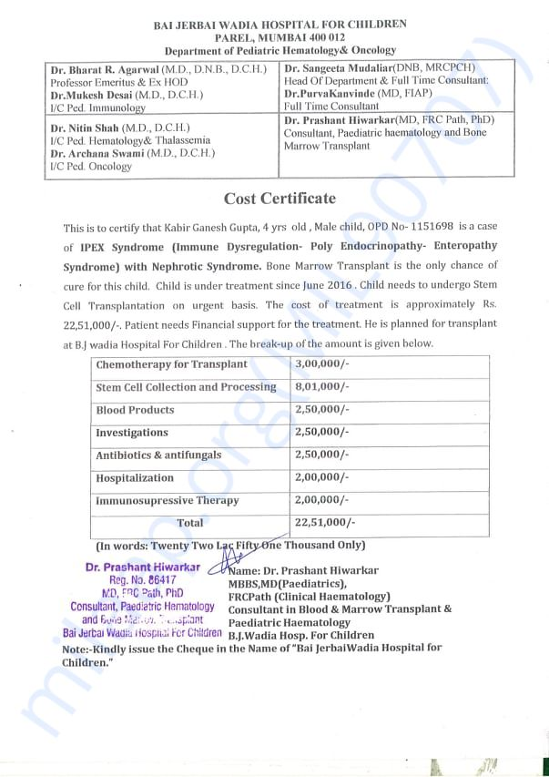 Cost Certificate of Hospital