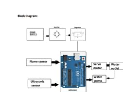 Help Us To  Build Arduino Based Autonomous Fire Fighting Robot