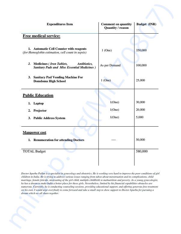Medical Estimates
