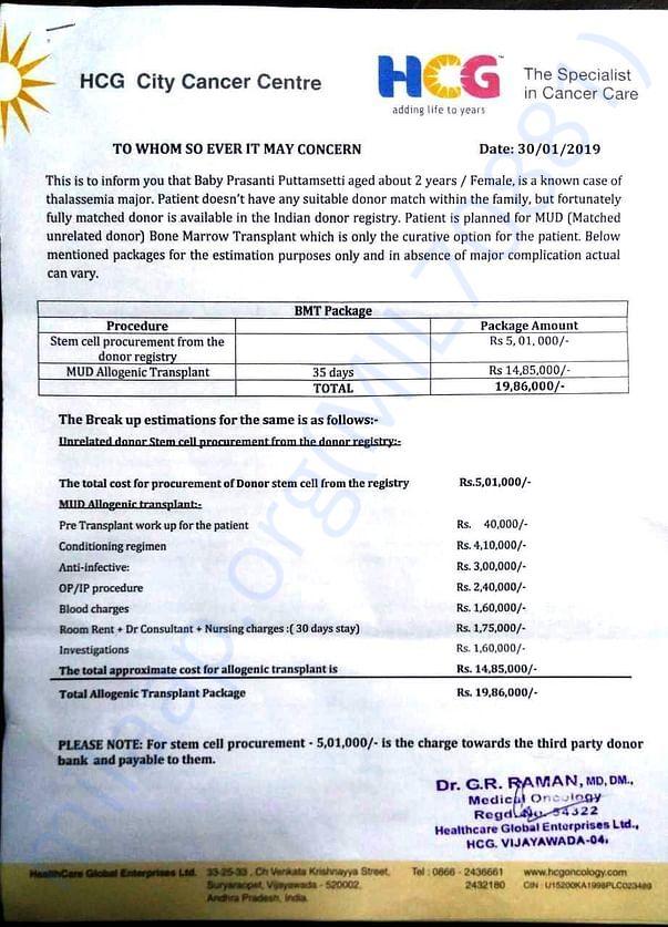 Estimate & Admission Letter