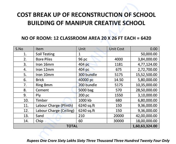 Cost Break up of the construction of 12 rooms RCC Building