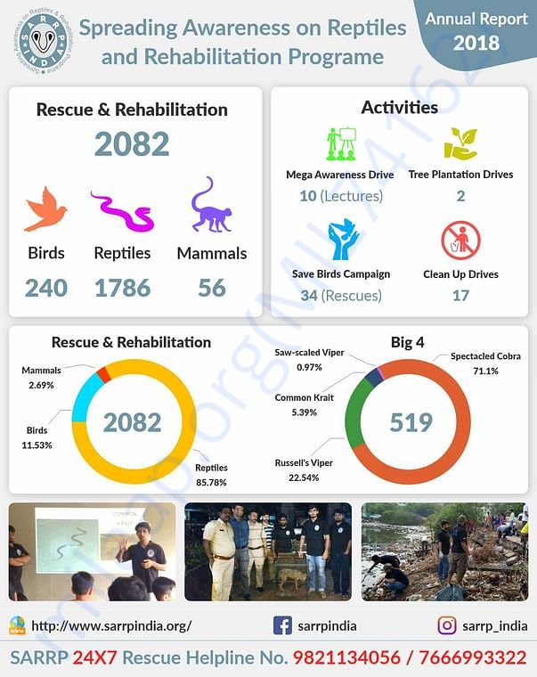 SARRP NGO Annual Report 2018