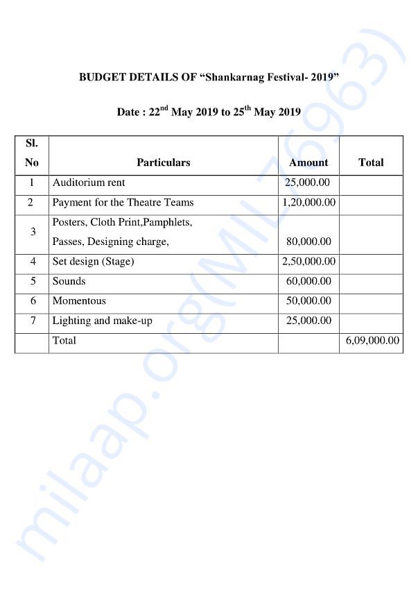 Budget for the Shankarnag Festival. This is for what we are using.