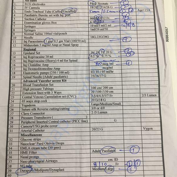 Surgery list