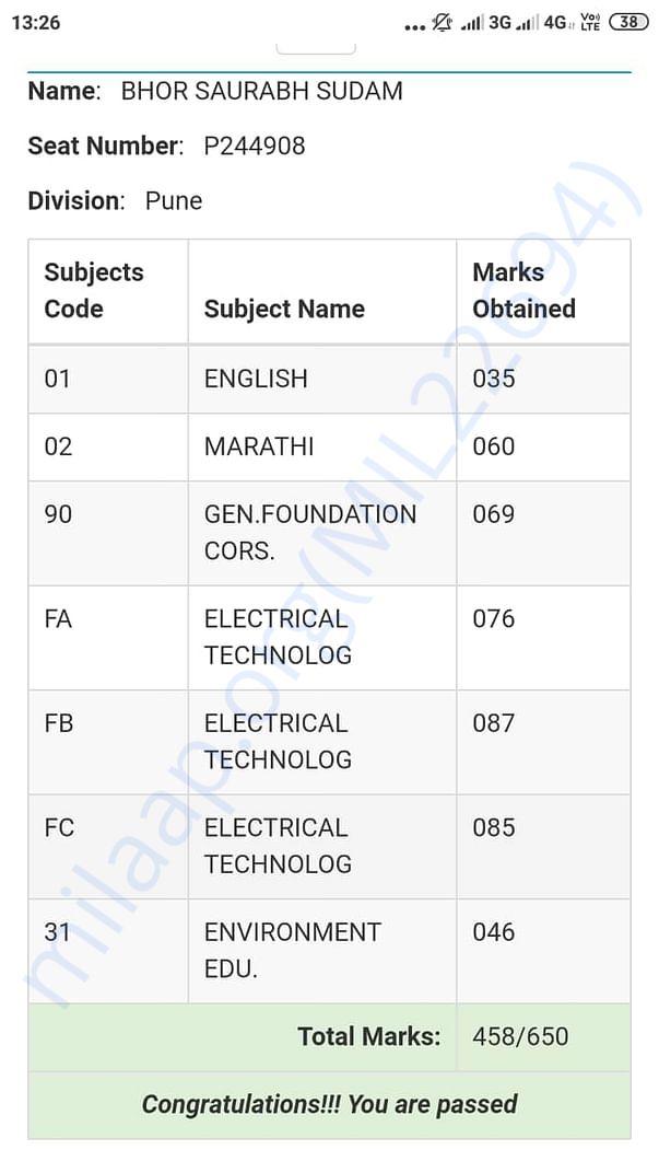 HSC Result Score by Saurabh
