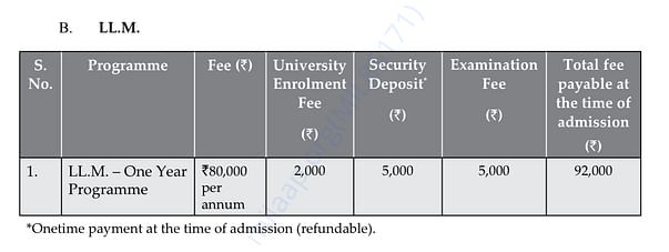 Attached is the fee structure of Indian Law Institute, Delhi