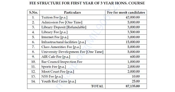 fee structure for 3year LLB (Hons) course