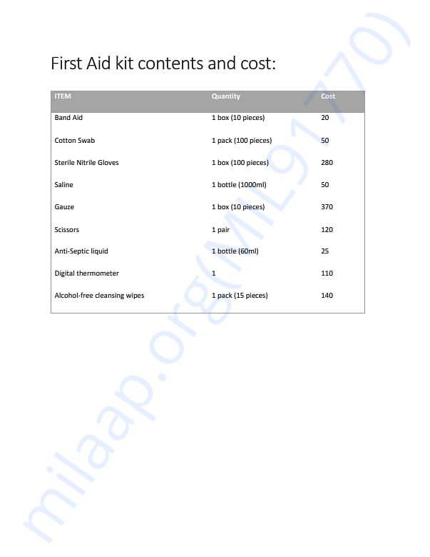 First Aid kit contents and cost