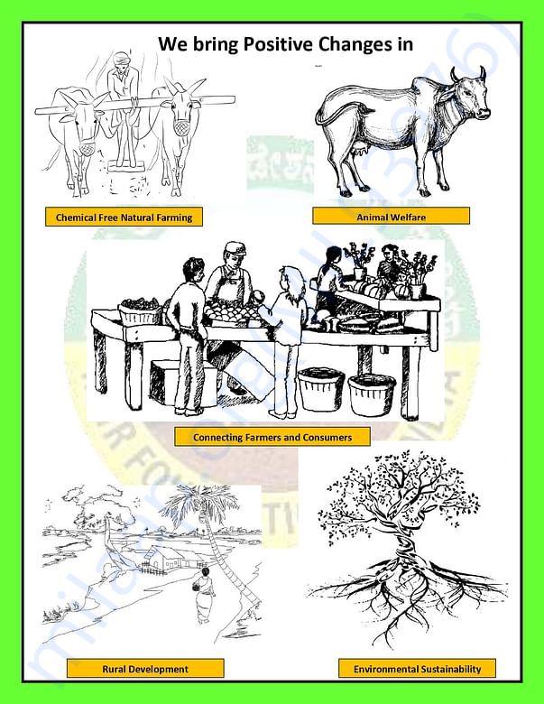 Profile - MHR Foundation of India (R)