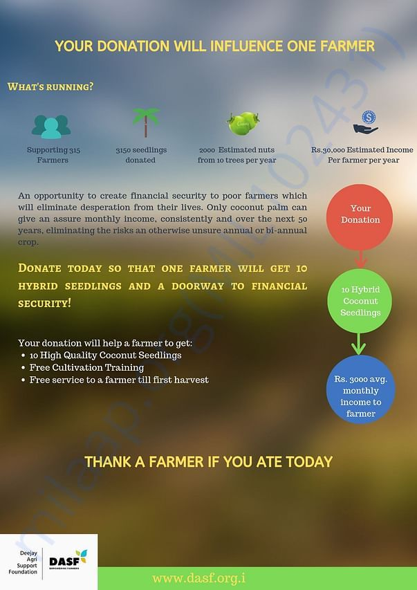 Want to know how your contributions will help 100 poor farmers? Click