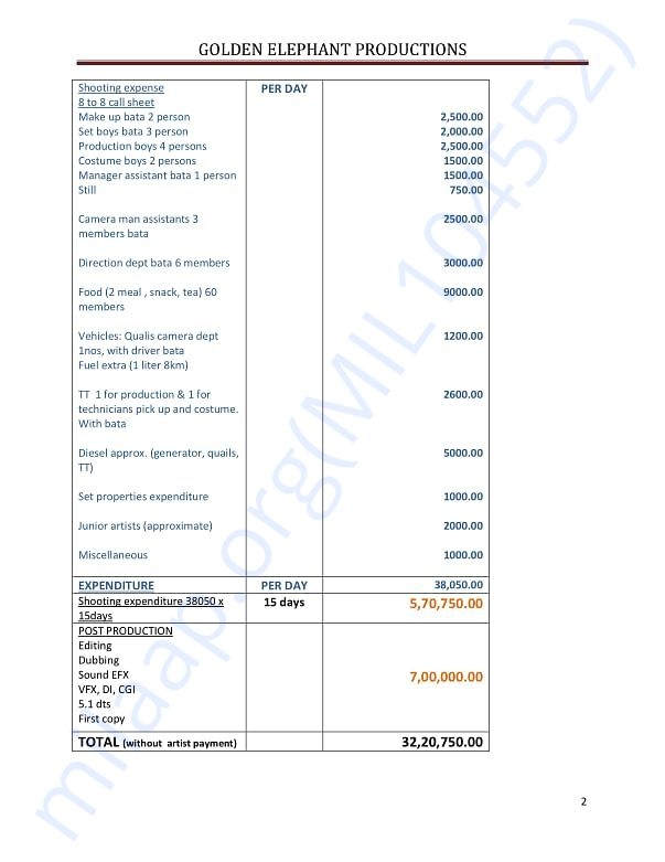 PROJECT BUDGET Estimation (Page 2)