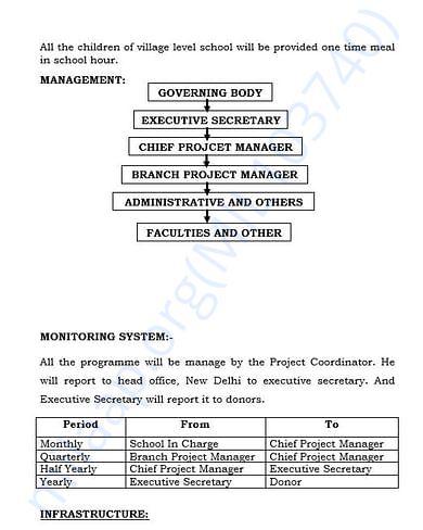 document 12 detailed estimation letter