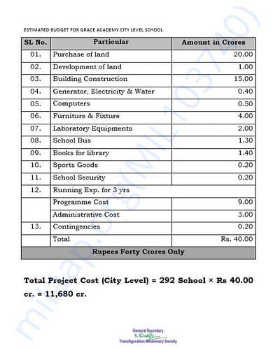 document 17 detailed estimation letter