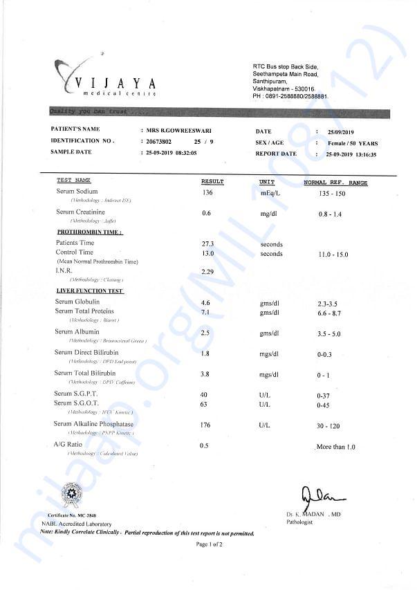 Latest LFT & PT INR Results