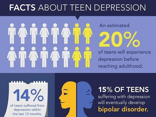 Help Me To Develop An APP To Prevent Teen Suicides
