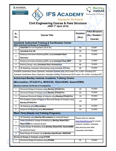 Engineering course fee structure