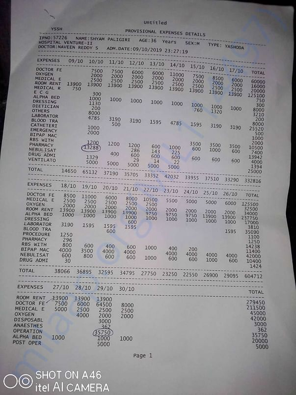 Hospital Charges and Bills