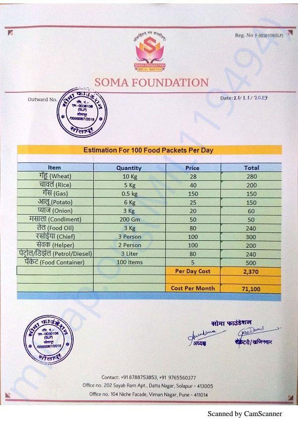 SOMA FOUNDATION - ANNADATA YOJANA ESTIMATION