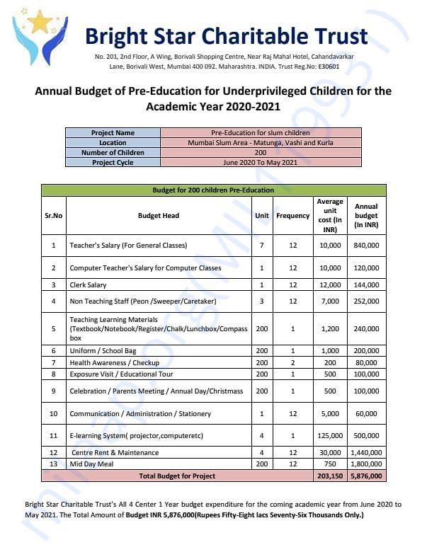 Pre-Education Budget for 200 Children