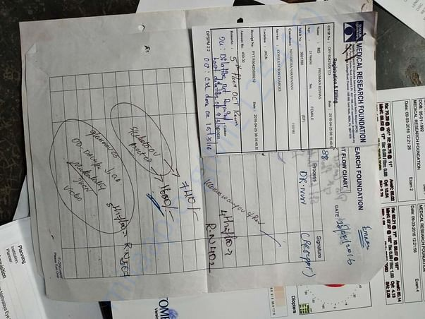 Chennai Sankara netralay registration id