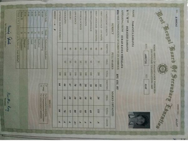 Kindly Help Me Complete My BBA Education