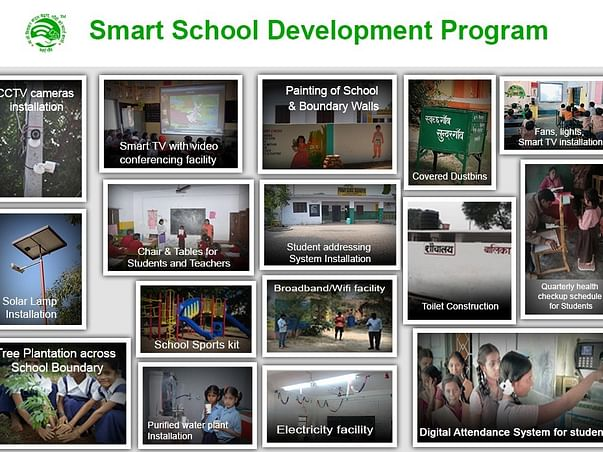 Smart Gaon Development in Damoh (Madhya Pradesh)