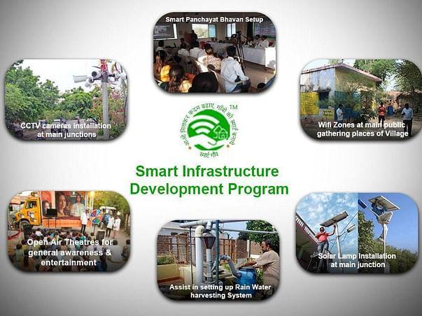 Smart Gaon Development in Damoh (Madhya Pradesh)