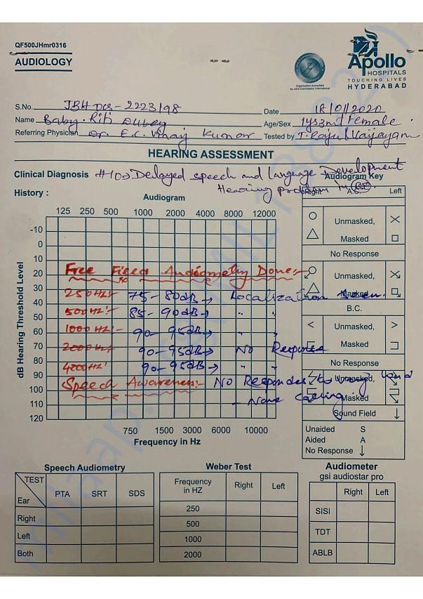 Diagnosis Reports - Apollo