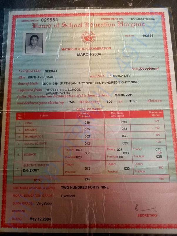 10th standard certificate