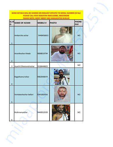 First list of acharyas