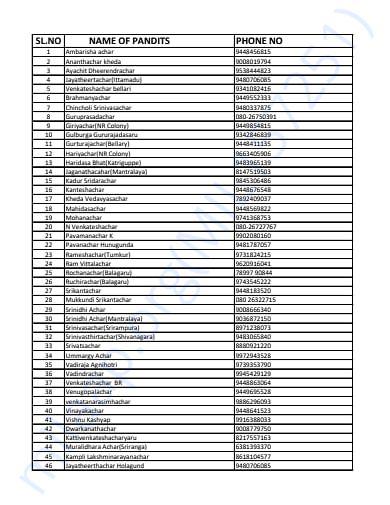 Acharya list - complete
