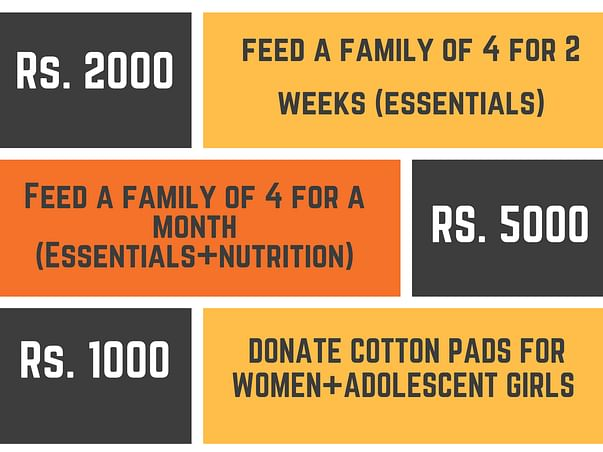 Immediate COVID-19 relief for vulnerable children and women in Nithari