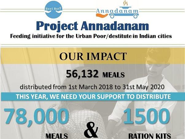 WBNUJS Alumni & Friends support Project Annadanam