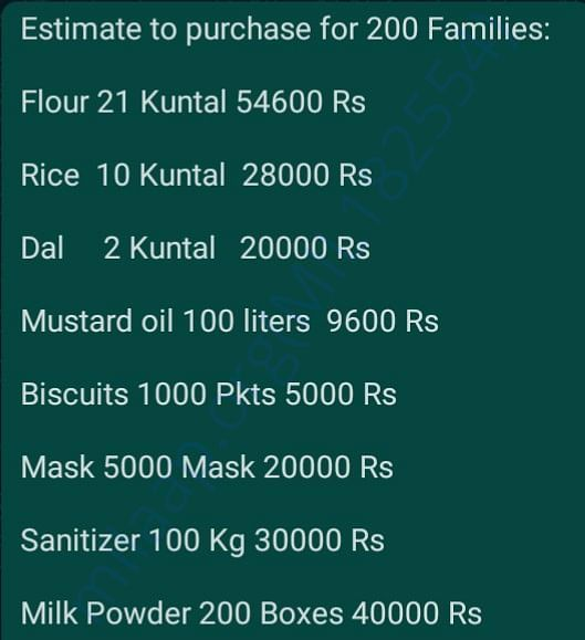 Estimated Market value of Products to be Purchased