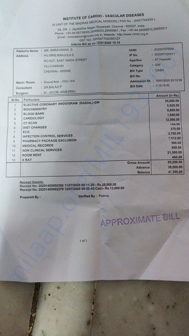 CCU bill for 3 day