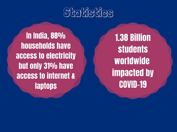 Shiksha Uninterrupted: A movement to help online education for girls