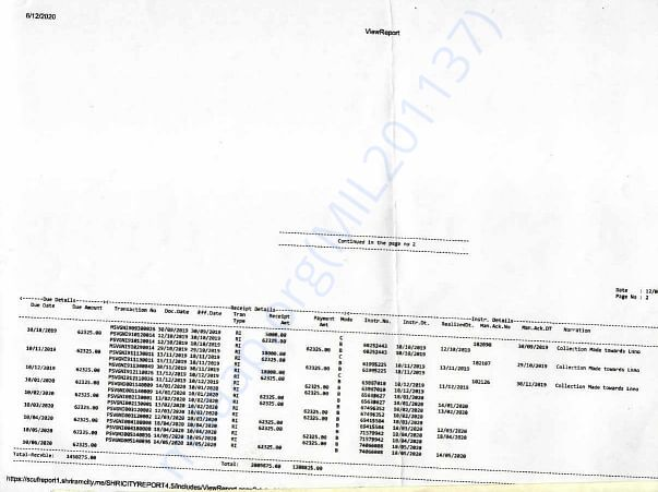 Loan Documents and Summary
