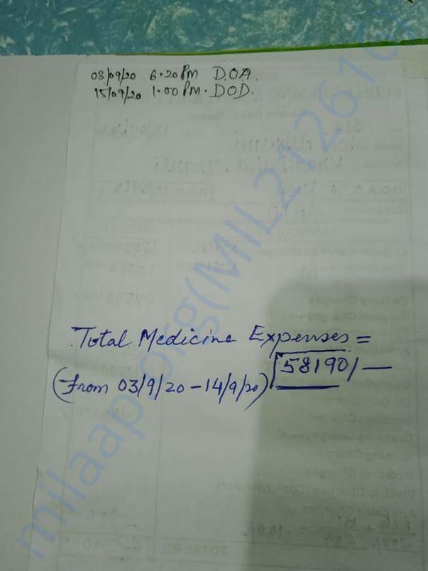 Medicine Expense Desciption