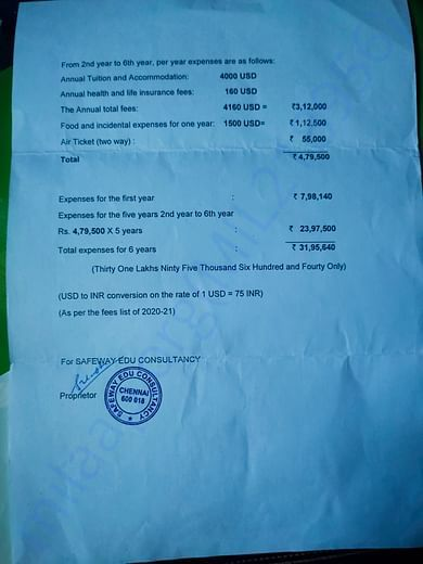 Quotation for 2nd to 6 th year fees