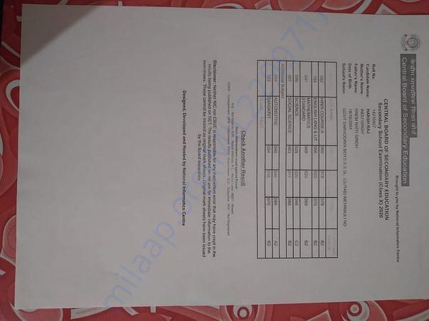 Class 10th Marksheet (CBSE)