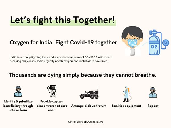 Oxygen Concentrators for India - COVID Relief